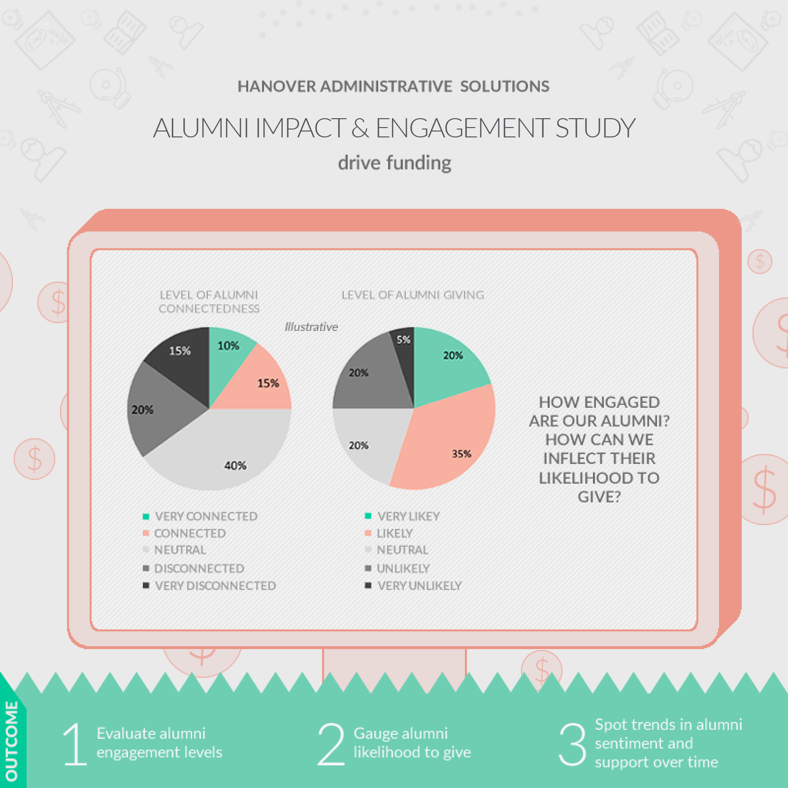 screenshot: alumni engagement survey