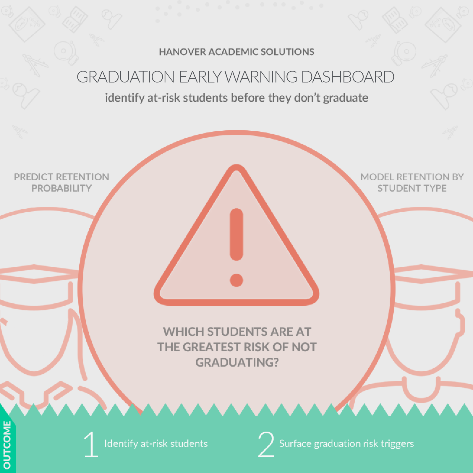 screenshot: graduation early warning system