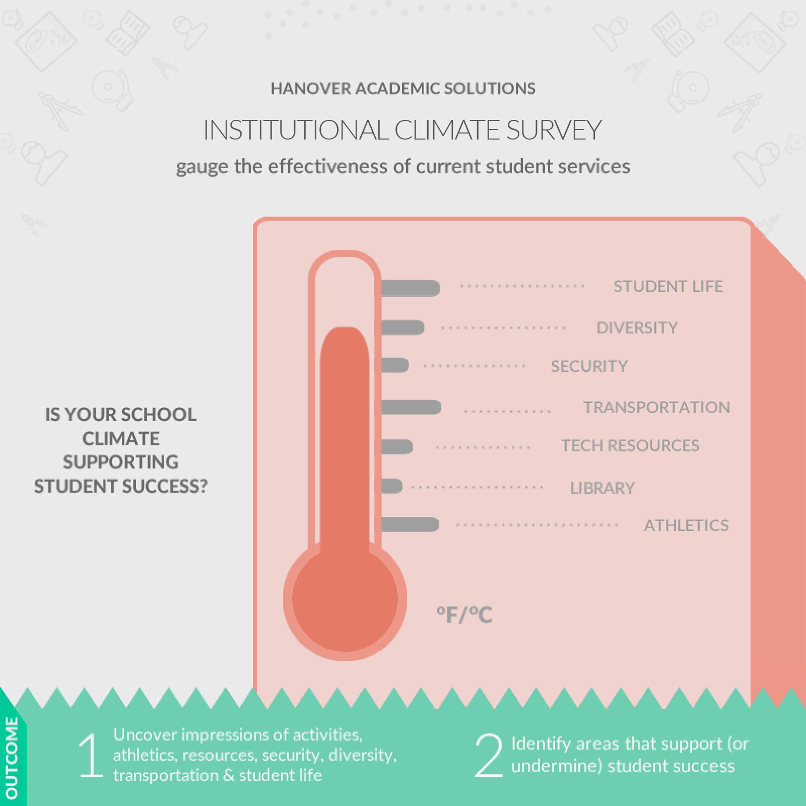 screenshot: institutional climate